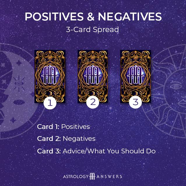A Postives and negatives tarot spread from astrology answers.